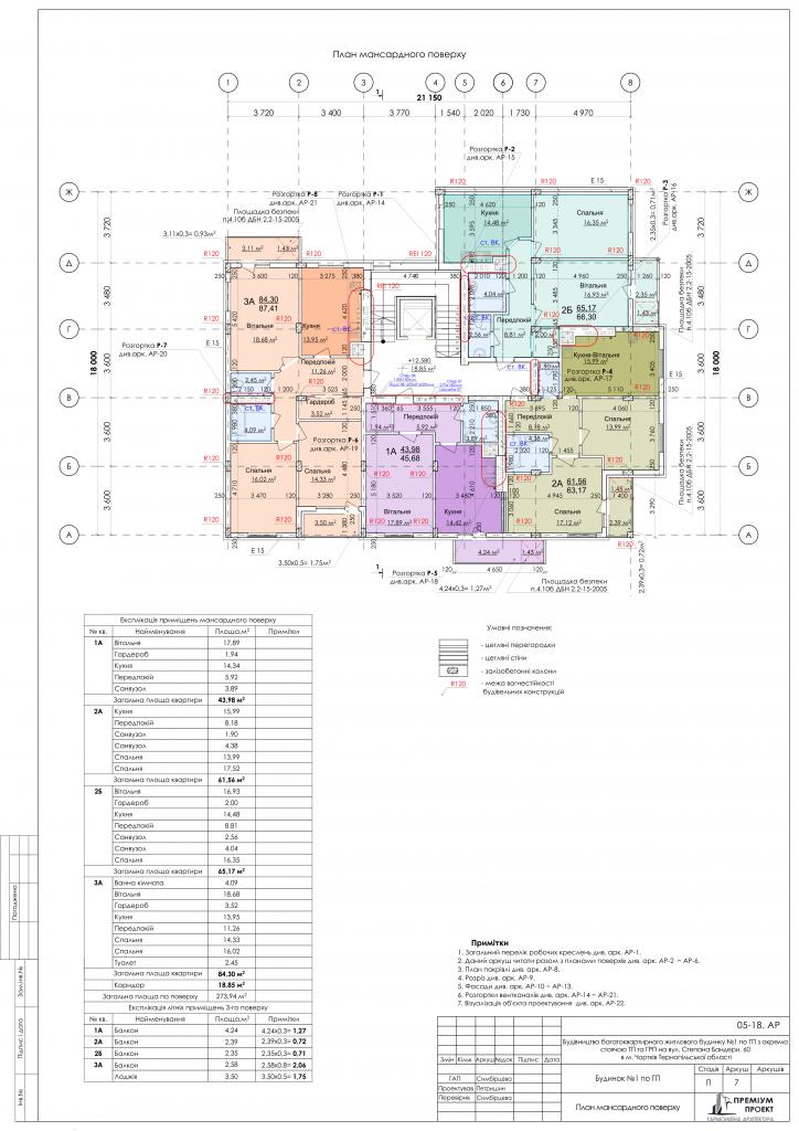 ЖК Зелені пагорби план мансарди